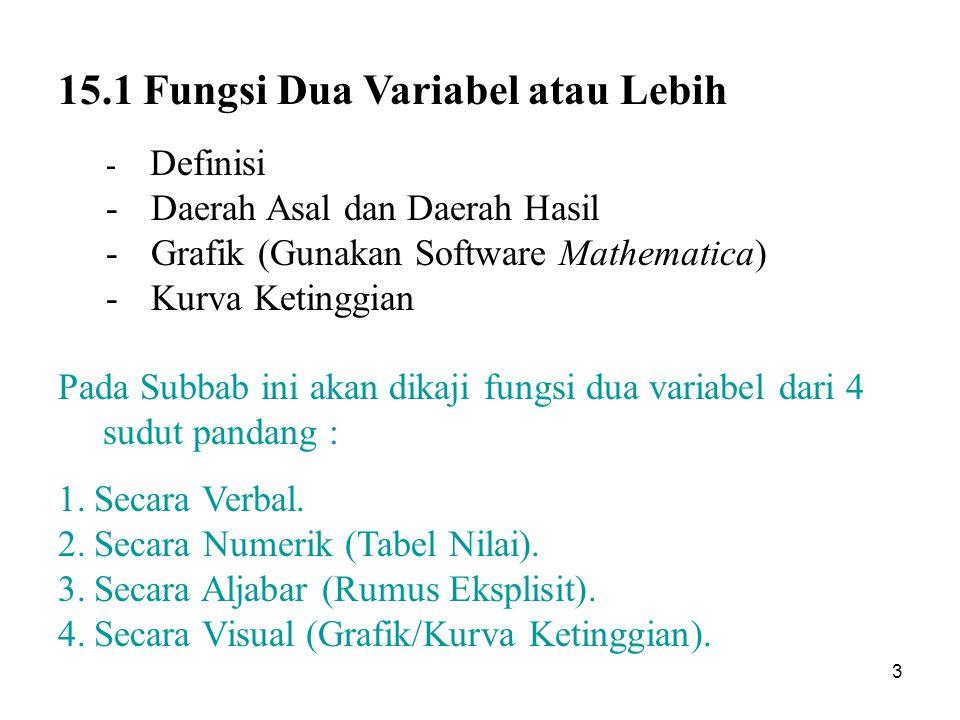 3 15.1 Fungsi Dua Variabel atau Lebih - Definisi - Daerah Asal dan Daerah Hasil - Grafik (Gunakan Software Mathematica) - Kurva Ketinggian Pada Subbab