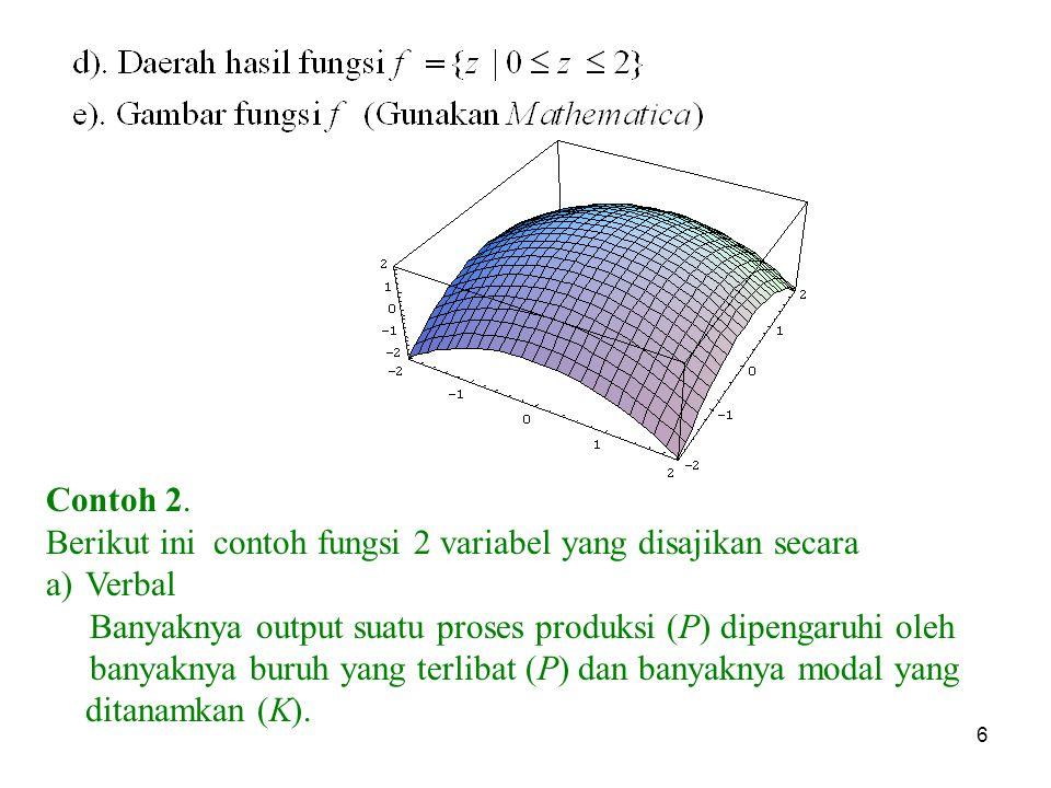 6 Contoh 2. Berikut ini contoh fungsi 2 variabel yang disajikan secara a)Verbal Banyaknya output suatu proses produksi (P) dipengaruhi oleh banyaknya