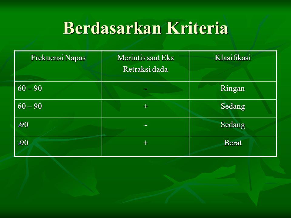 Berdasarkan Kriteria Frekuensi Napas Merintis saat Eks Retraksi dada Klasifikasi 60 – 90 -Ringan +Sedang  90 -Sedang +Berat