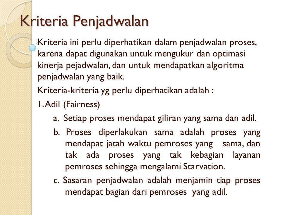 Kriteria Penjadwalan 2.Efisiensi (Eficiency) a.