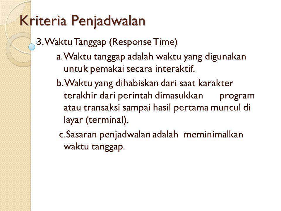 Kriteria Penjadwalan 3.Waktu Tanggap (Response Time) a.