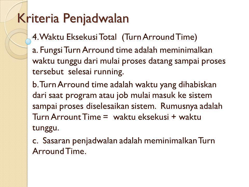 Kriteria Penjadwalan 4.Waktu Eksekusi Total (Turn Arround Time) a.