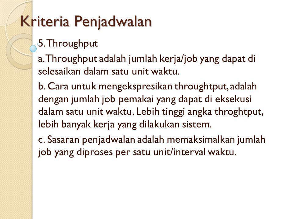 Kriteria Penjadwalan 5.Throughput a.