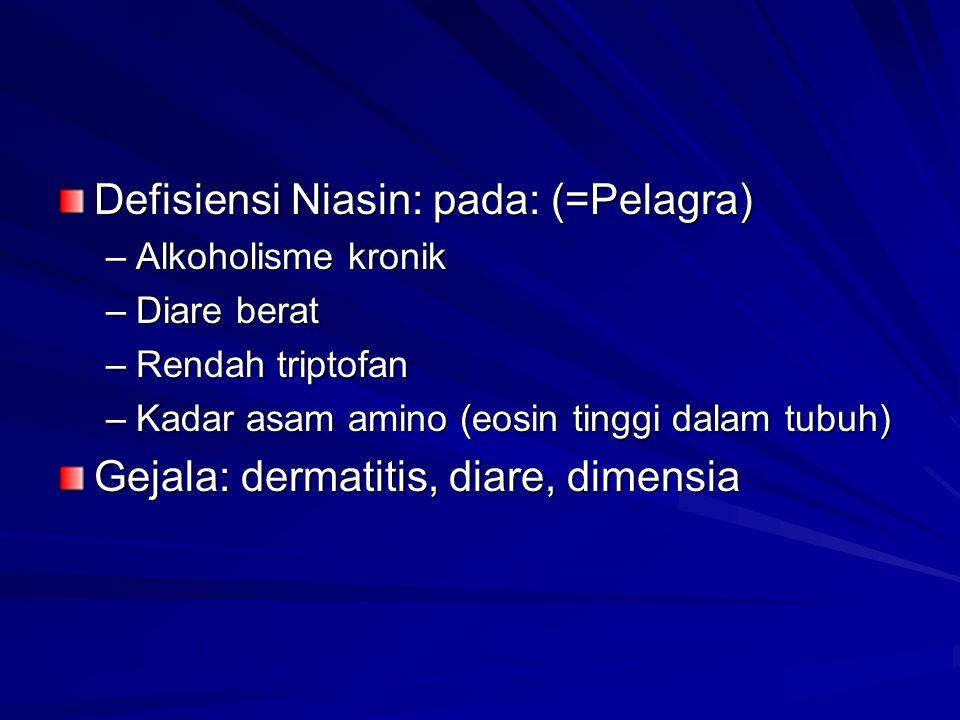 Defisiensi Niasin: pada: (=Pelagra) –Alkoholisme kronik –Diare berat –Rendah triptofan –Kadar asam amino (eosin tinggi dalam tubuh) Gejala: dermatitis, diare, dimensia