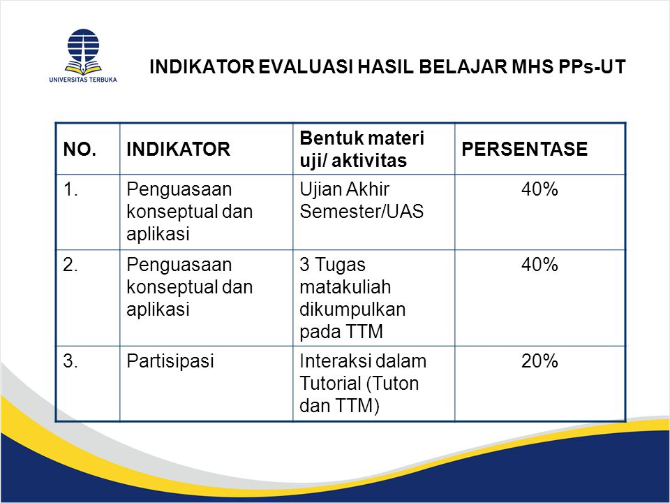 Catatan Penting Bagi Mahasiswa Setiap mahasiswa wajib mengikuti tuton sepanjang semester, untuk setiap materi inisiasi (8 materi) harus akses, dengan memberi pendapat, tanggapan atau pertanyaan terhadap topik yang didiskusikan.