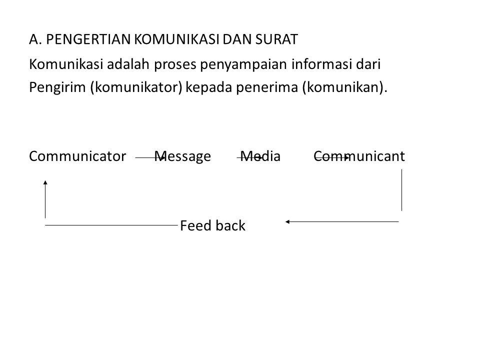 A. PENGERTIAN KOMUNIKASI DAN SURAT Komunikasi adalah proses penyampaian informasi dari Pengirim (komunikator) kepada penerima (komunikan). Communicato
