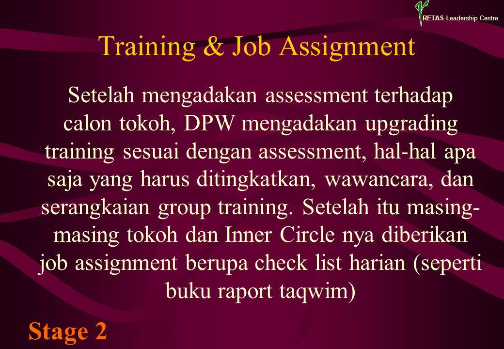 RETAS Leadership Centre Stage 2 Training & Job Assignment Setelah mengadakan assessment terhadap calon tokoh, DPW mengadakan upgrading training sesuai dengan assessment, hal-hal apa saja yang harus ditingkatkan, wawancara, dan serangkaian group training.