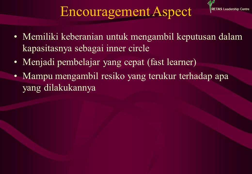 RETAS Leadership Centre Encouragement Aspect Memiliki keberanian untuk mengambil keputusan dalam kapasitasnya sebagai inner circle Menjadi pembelajar