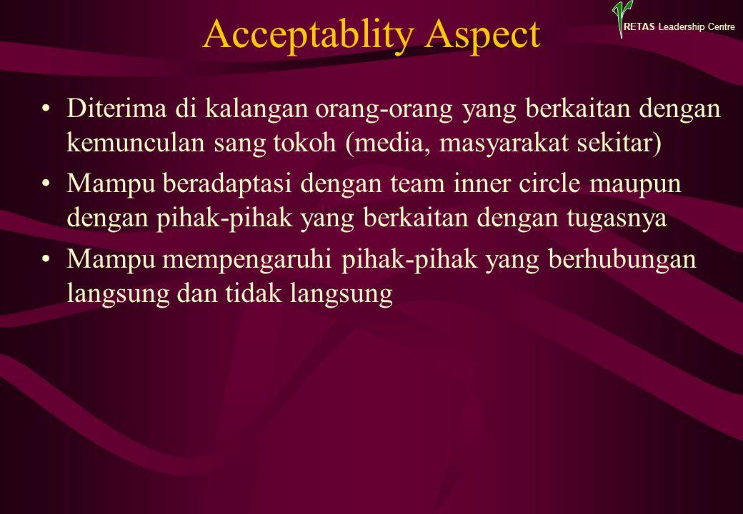 RETAS Leadership Centre Acceptablity Aspect Diterima di kalangan orang-orang yang berkaitan dengan kemunculan sang tokoh (media, masyarakat sekitar) Mampu beradaptasi dengan team inner circle maupun dengan pihak-pihak yang berkaitan dengan tugasnya Mampu mempengaruhi pihak-pihak yang berhubungan langsung dan tidak langsung