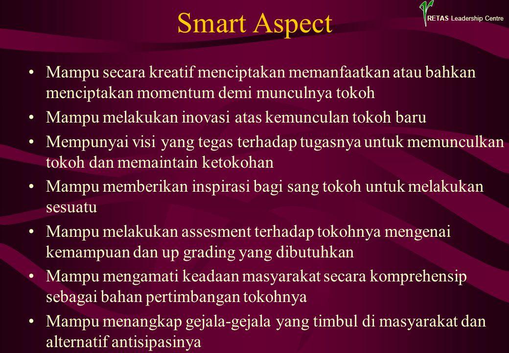 RETAS Leadership Centre Smart Aspect Mampu secara kreatif menciptakan memanfaatkan atau bahkan menciptakan momentum demi munculnya tokoh Mampu melakuk