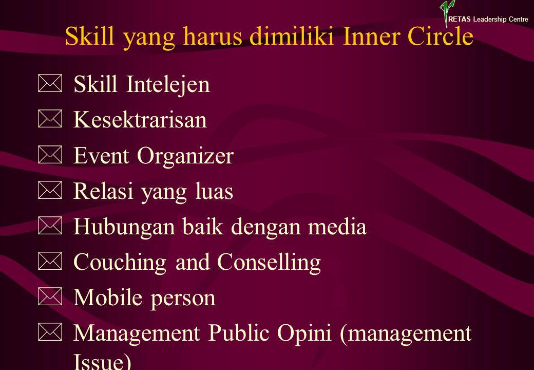 RETAS Leadership Centre Skill yang harus dimiliki Inner Circle *Skill Intelejen *Kesektrarisan *Event Organizer *Relasi yang luas *Hubungan baik denga