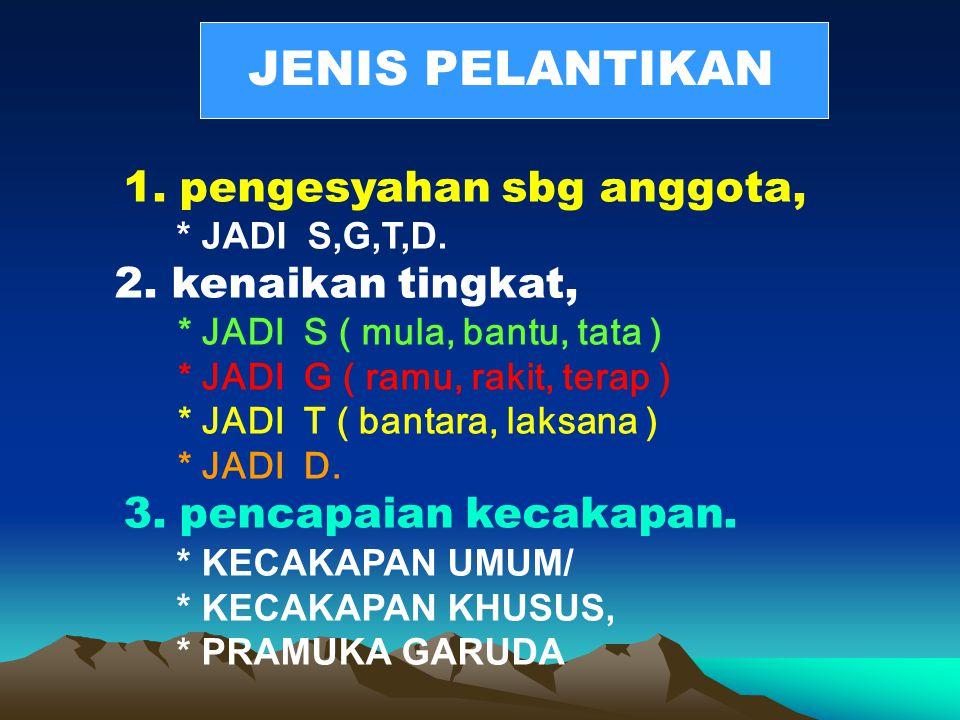 1. pengesyahan sbg anggota, * JADI S,G,T,D. 2. kenaikan tingkat, * JADI S ( mula, bantu, tata ) * JADI G ( ramu, rakit, terap ) * JADI T ( bantara, la