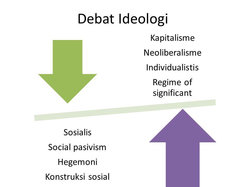 Debat Ideologi Kapitalisme Neoliberalisme Individualistis Regime of significant Sosialis Social pasivism Hegemoni Konstruksi sosial