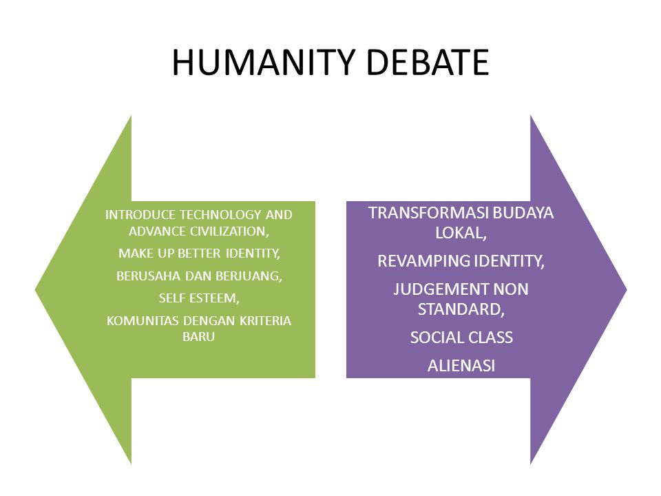 HUMANITY DEBATE INTRODUCE TECHNOLOGY AND ADVANCE CIVILIZATION, MAKE UP BETTER IDENTITY, BERUSAHA DAN BERJUANG, SELF ESTEEM, KOMUNITAS DENGAN KRITERIA