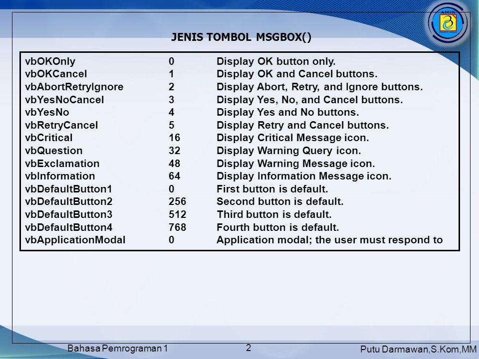 Putu Darmawan,S.Kom,MM Bahasa Pemrograman 1 2 JENIS TOMBOL MSGBOX() vbOKOnly0Display OK button only.