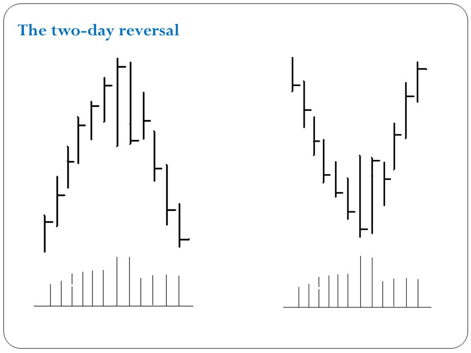 The two-day reversal