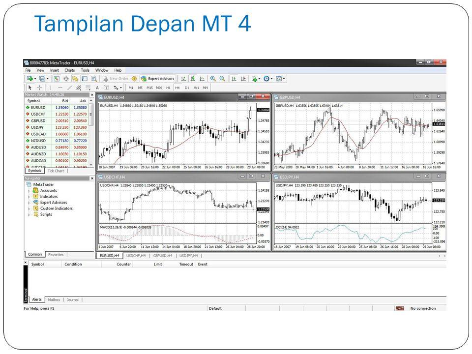 Download Historical data Masuk ke Tools  Option  Charts (atau Ctrl + O)