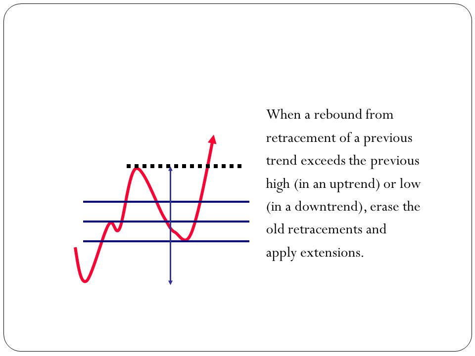Expansions - Extensions When a rebound from retracement of a previous trend exceeds the previous high (in an uptrend) or low (in a downtrend), erase the old retracements and apply extensions.