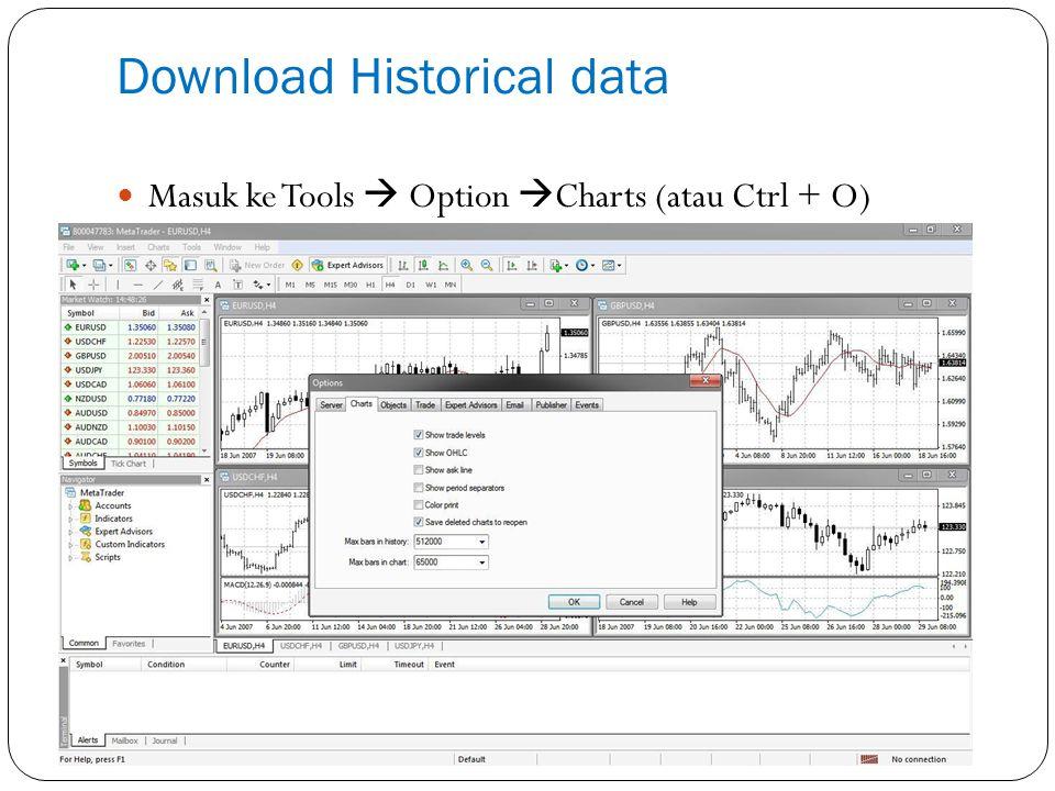 Download Historical data Ganti angka di max bar in hostory dan max bar in chart dengan angka 99999999999999999