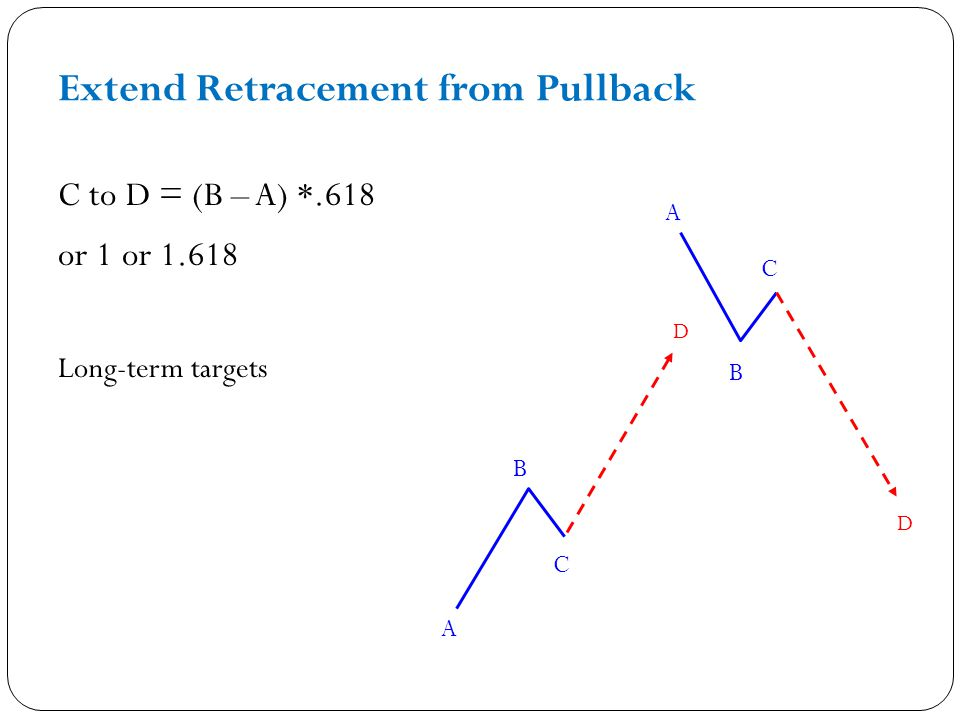Extend Retracement from Pullback C to D = (B – A) *.618 or 1 or Long-term targets A A B B D D C C