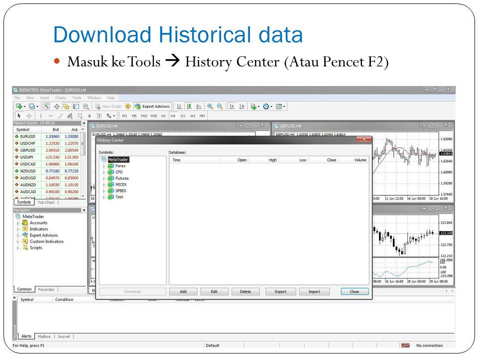 Download Historical data Pilih currency yang diinginkan dan klik download