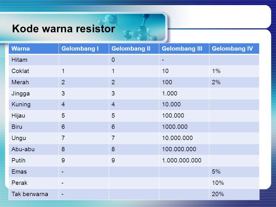 Kode warna resistor WarnaGelombang IGelombang IIGelombang IIIGelombang IV Hitam0- Coklat11101% Merah221002% Jingga331.000 Kuning4410.000 Hijau55100.00