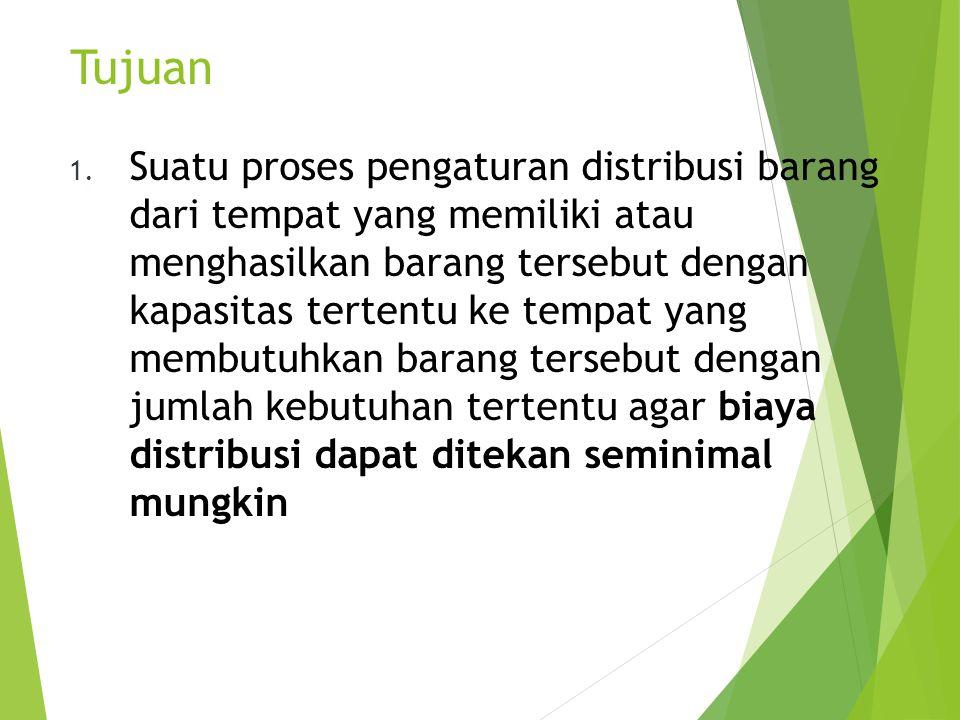Tujuan 1. Suatu proses pengaturan distribusi barang dari tempat yang memiliki atau menghasilkan barang tersebut dengan kapasitas tertentu ke tempat ya