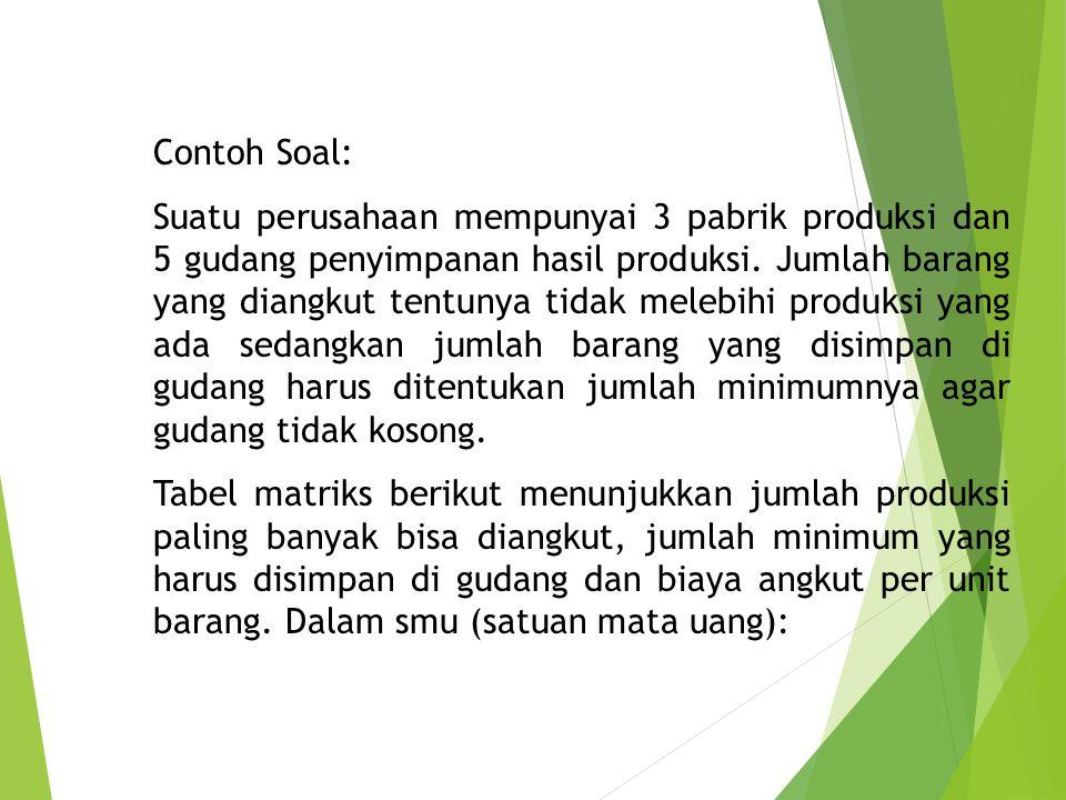 Contoh Soal: Suatu perusahaan mempunyai 3 pabrik produksi dan 5 gudang penyimpanan hasil produksi. Jumlah barang yang diangkut tentunya tidak melebihi