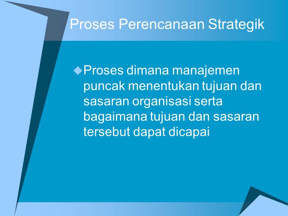 SPESIFIKASI PEKERJAAN I. Nama Jabatan: Sales Customer Service Departmen: Pemasaran Lokasi: Kantor Pusat, Jakarta Pengawas: GM Marketing Kode jabatan: