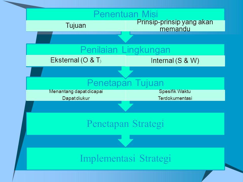 Proses Perencanaan Strategik  Proses dimana manajemen puncak menentukan tujuan dan sasaran organisasi serta bagaimana tujuan dan sasaran tersebut dap