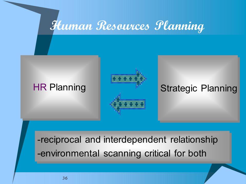  HRP : suatu proses peninjauan ulang yang sistematis mengenai persyaratan SDM untuk menjamin agar jumlah tenaga kerja dengan keterampilan kerja yang