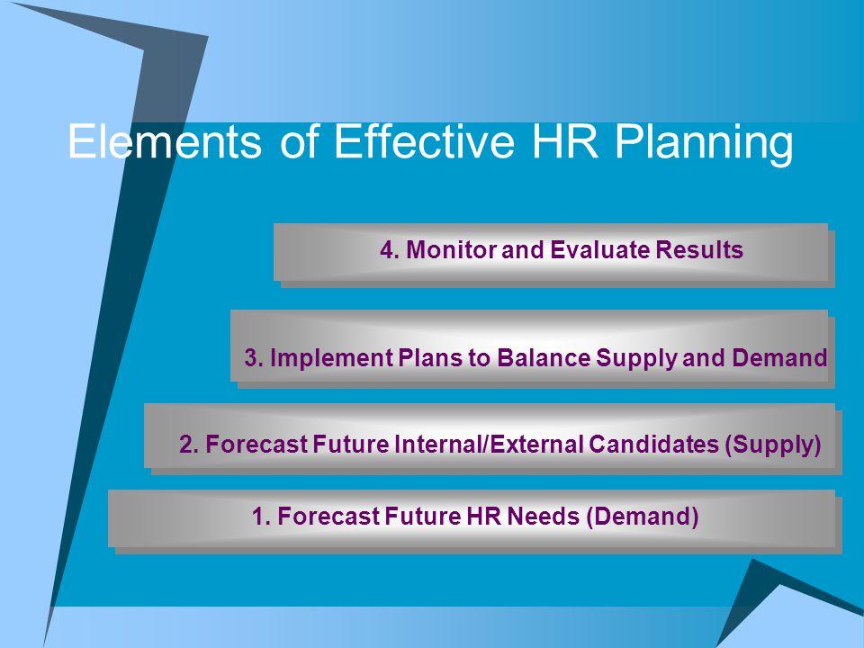 Perencanaan Jangka Pendek & Jangka Panjang Kebutuhan Personil  Rencana jangka pendek: Menunjukkan berbagai kebutuhan tenaga kerja yang harus dipenuhi