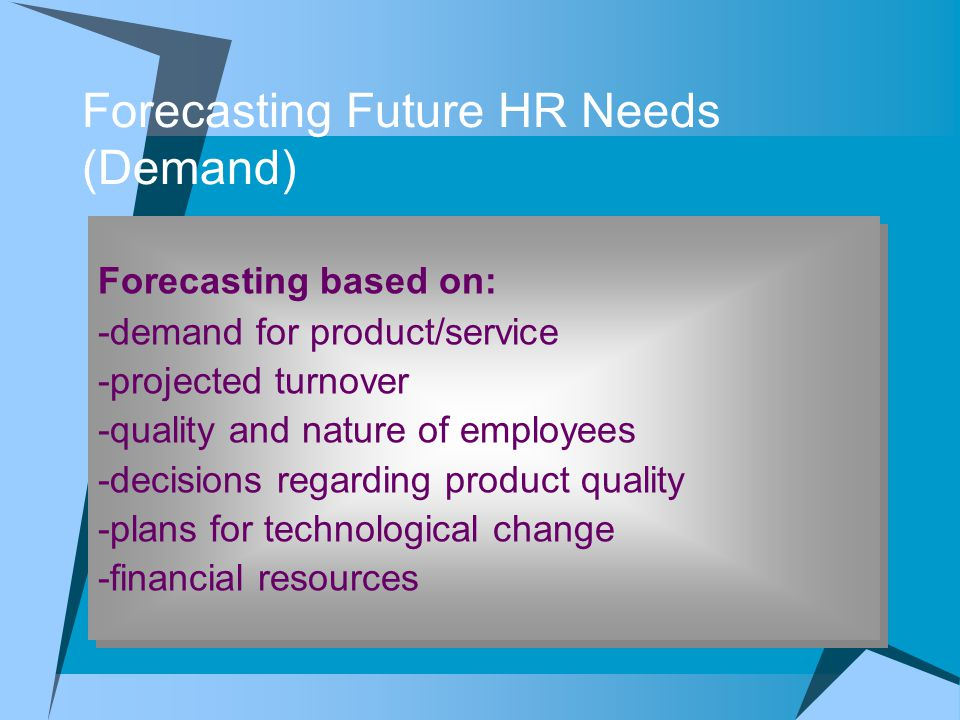 Elements of Effective HR Planning 2. Forecast Future Internal/External Candidates (Supply) 1. Forecast Future HR Needs (Demand) 3. Implement Plans to