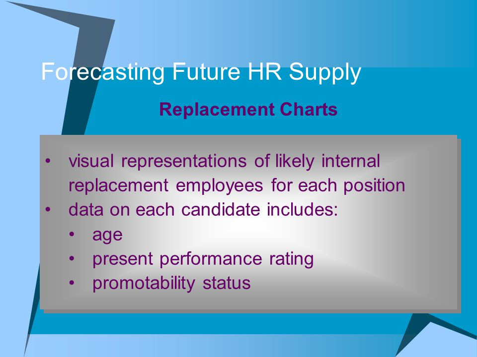 Forecasting Future HR Needs (Demand) 1. Nominal Group Technique -experts meet face-to-face -group discussion facilitates exchange of ideas -possible s
