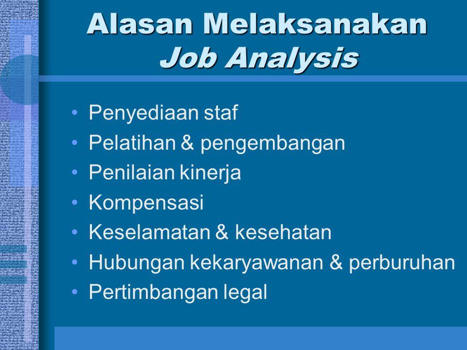 Alasan Melaksanakan Job Analysis Penyediaan staf Pelatihan & pengembangan Penilaian kinerja Kompensasi Keselamatan & kesehatan Hubungan kekaryawanan & perburuhan Pertimbangan legal