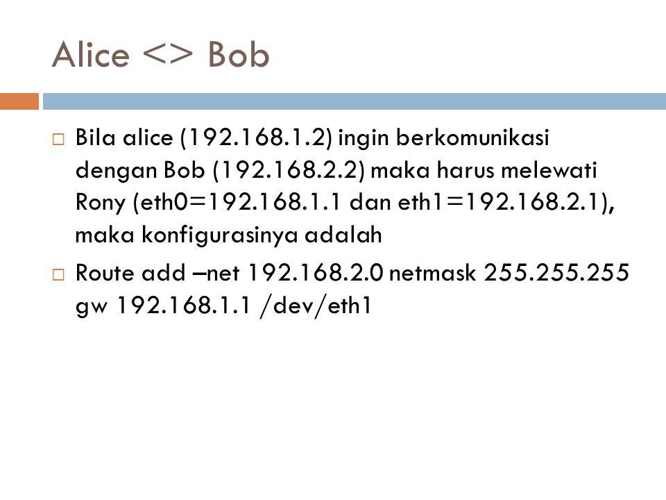 Alice <> Bob  Bila alice (192.168.1.2) ingin berkomunikasi dengan Bob (192.168.2.2) maka harus melewati Rony (eth0=192.168.1.1 dan eth1=192.168.2.1),