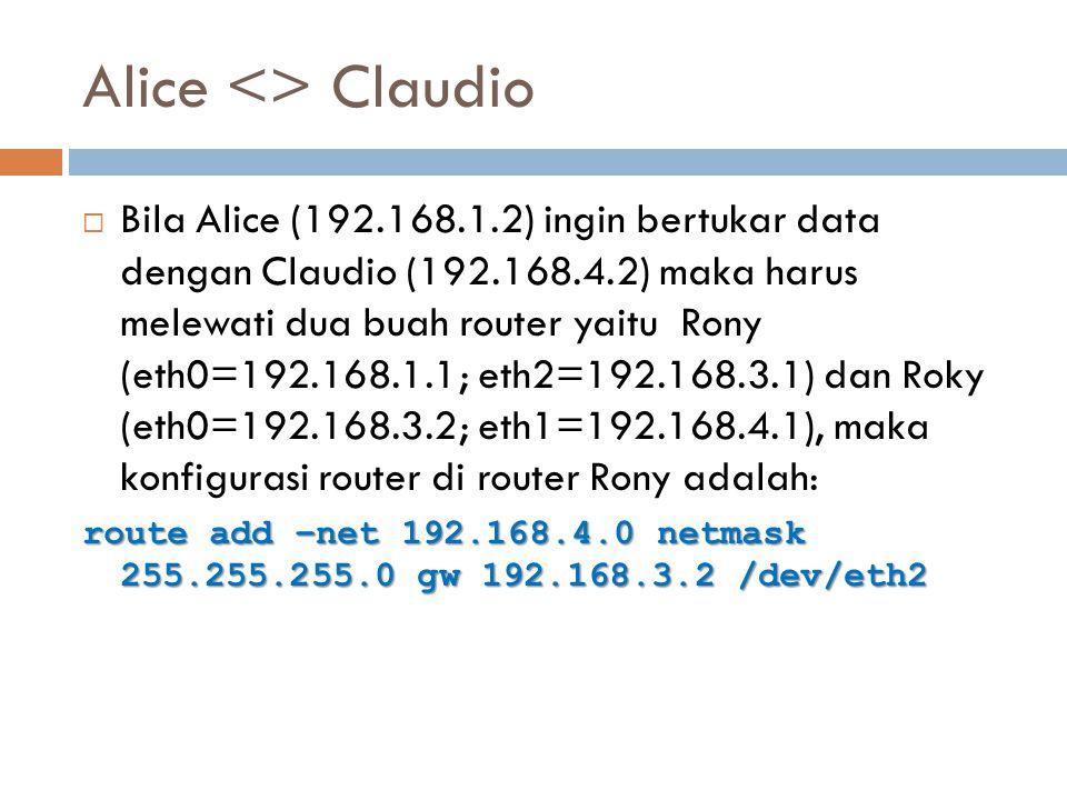 Alice <> Claudio  Bila Alice (192.168.1.2) ingin bertukar data dengan Claudio (192.168.4.2) maka harus melewati dua buah router yaitu Rony (eth0=192.