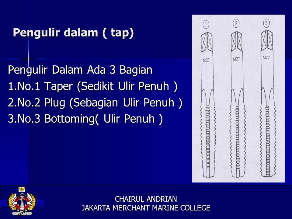 ALAT PEMEGANG PENGULIR DALAM ( TANGKAI TAP ) CHAIRUL ANDRIAN JAKARTA MERCHANT MARINE COLLEGE 0