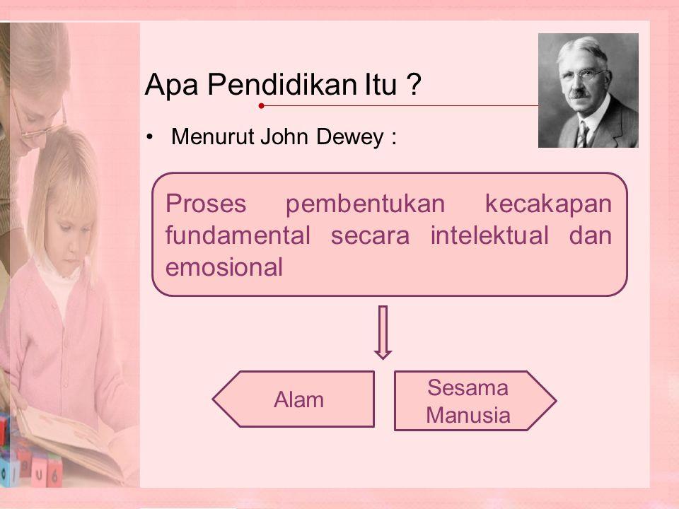 Apa Pendidikan Itu ? Menurut John Dewey : Proses pembentukan kecakapan fundamental secara intelektual dan emosional Sesama Manusia Alam
