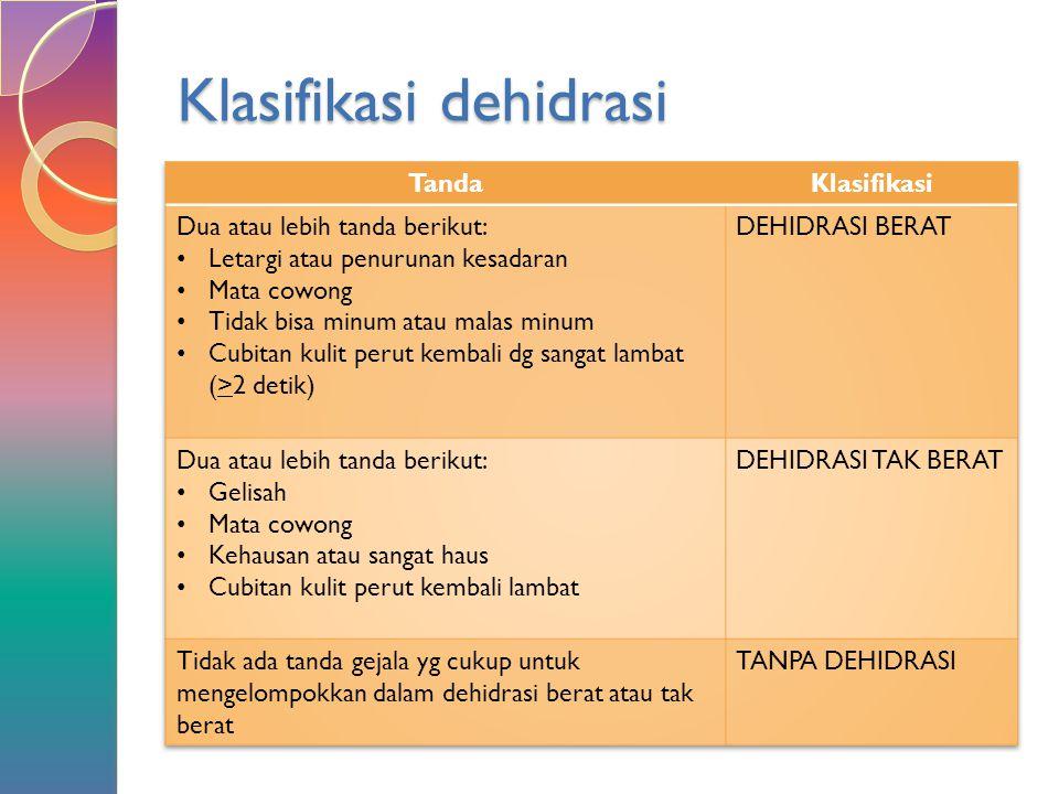 Klasifikasi dehidrasi