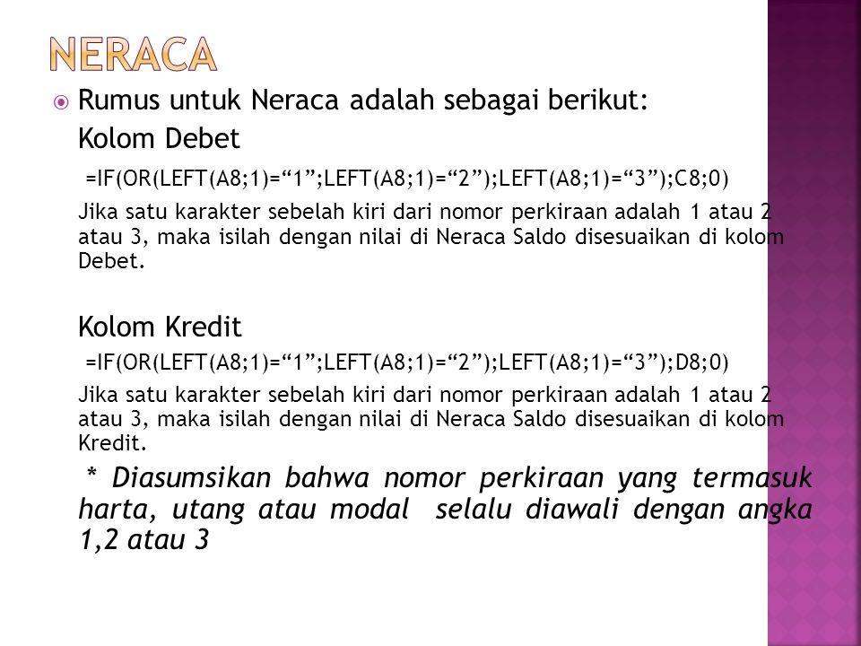  Rumus untuk Neraca adalah sebagai berikut: Kolom Debet =IF(OR(LEFT(A8;1)= 1 ;LEFT(A8;1)= 2 );LEFT(A8;1)= 3 );C8;0) Jika satu karakter sebelah kiri dari nomor perkiraan adalah 1 atau 2 atau 3, maka isilah dengan nilai di Neraca Saldo disesuaikan di kolom Debet.