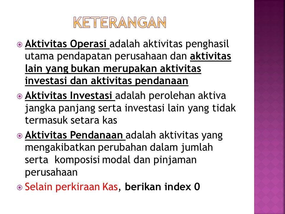  Aktivitas Operasi adalah aktivitas penghasil utama pendapatan perusahaan dan aktivitas lain yang bukan merupakan aktivitas investasi dan aktivitas pendanaan  Aktivitas Investasi adalah perolehan aktiva jangka panjang serta investasi lain yang tidak termasuk setara kas  Aktivitas Pendanaan adalah aktivitas yang mengakibatkan perubahan dalam jumlah serta komposisi modal dan pinjaman perusahaan  Selain perkiraan Kas, berikan index 0