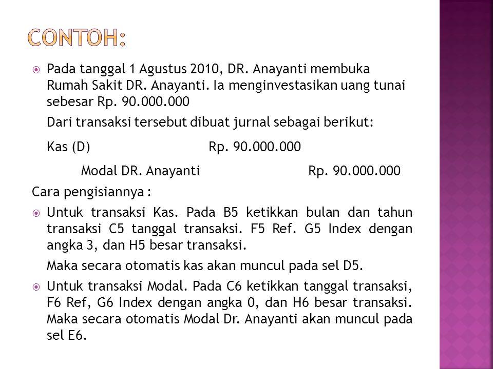 Pada tanggal 1 Agustus 2010, DR.Anayanti membuka Rumah Sakit DR.