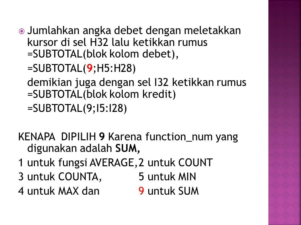  Jumlahkan angka debet dengan meletakkan kursor di sel H32 lalu ketikkan rumus =SUBTOTAL(blok kolom debet), =SUBTOTAL(9;H5:H28) demikian juga dengan sel I32 ketikkan rumus =SUBTOTAL(blok kolom kredit) =SUBTOTAL(9;I5:I28) KENAPA DIPILIH 9 Karena function_num yang digunakan adalah SUM, 1 untuk fungsi AVERAGE,2 untuk COUNT 3untuk COUNTA, 5 untuk MIN 4 untuk MAX dan 9 untuk SUM