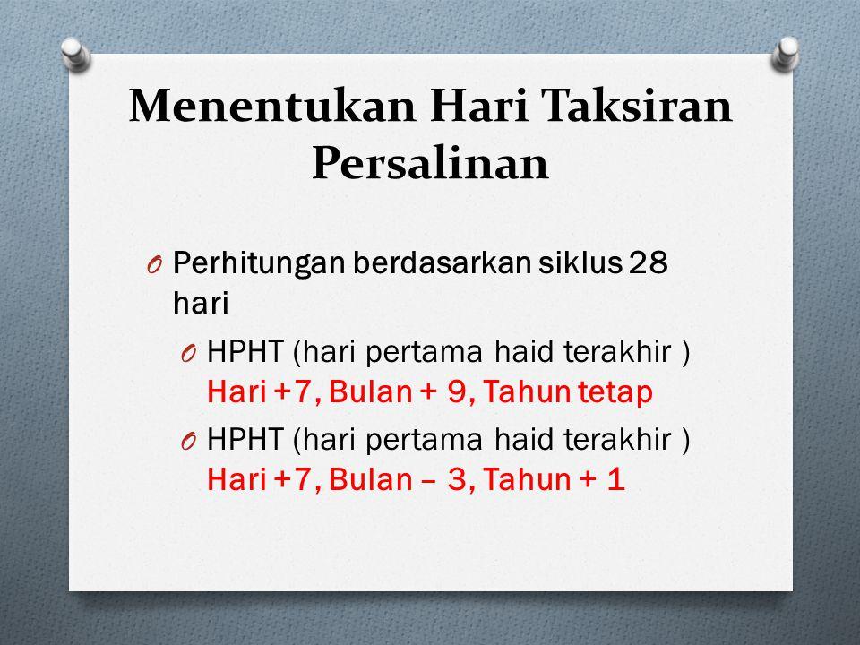 Menentukan Hari Taksiran Persalinan O Perhitungan berdasarkan siklus 28 hari O HPHT (hari pertama haid terakhir ) Hari +7, Bulan + 9, Tahun tetap O HP