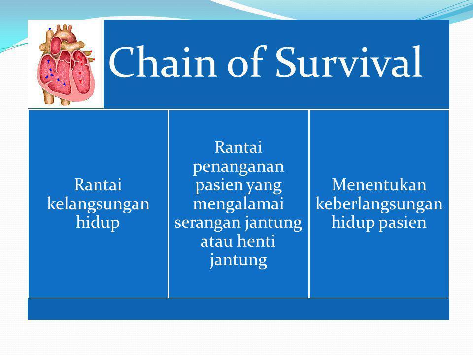 Chain of Survival Rantai kelangsungan hidup Rantai penanganan pasien yang mengalamai serangan jantung atau henti jantung Menentukan keberlangsungan hidup pasien