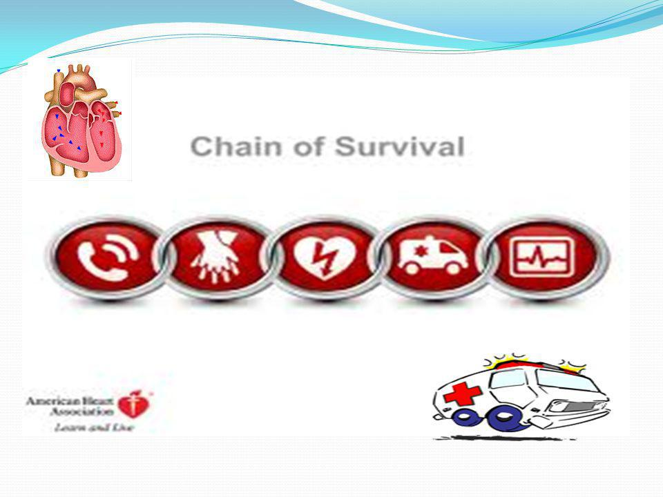 Chain of Survival Rantai kelangsungan hidup Rantai penanganan pasien yang mengalamai serangan jantung atau henti jantung Menentukan keberlangsungan hi