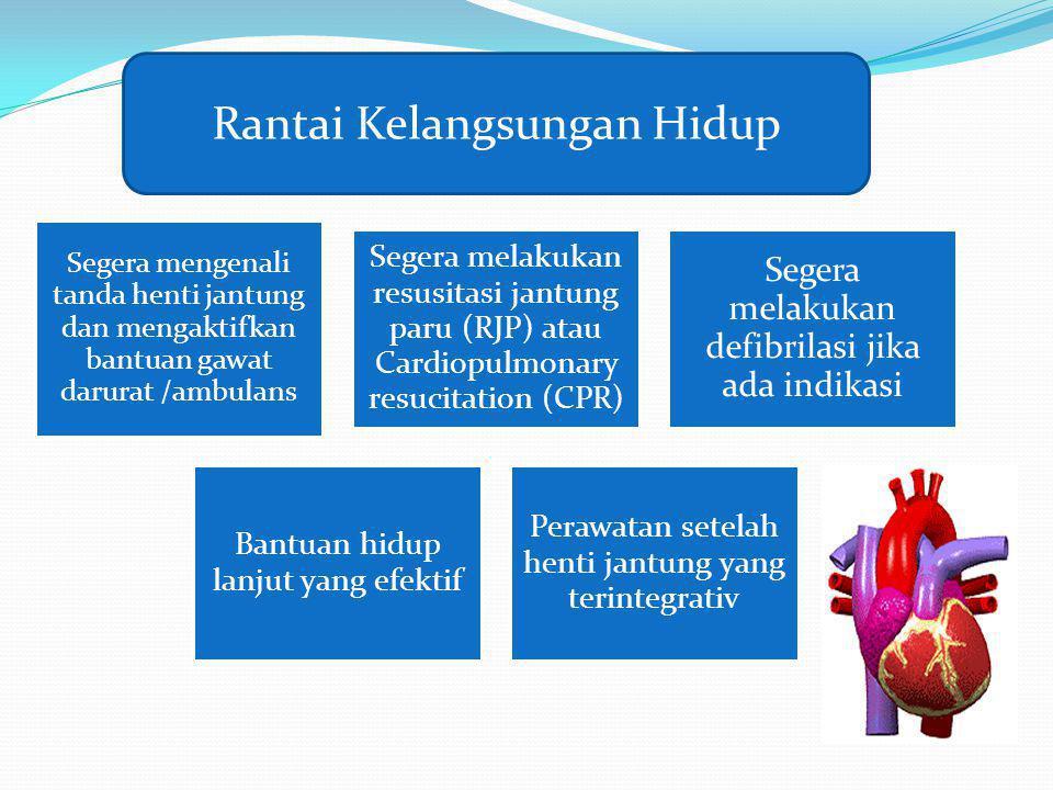 Segera mengenali tanda henti jantung dan mengaktifkan bantuan gawat darurat /ambulans Segera melakukan resusitasi jantung paru (RJP) atau Cardiopulmonary resucitation (CPR) Segera melakukan defibrilasi jika ada indikasi Bantuan hidup lanjut yang efektif Perawatan setelah henti jantung yang terintegrativ Rantai Kelangsungan Hidup