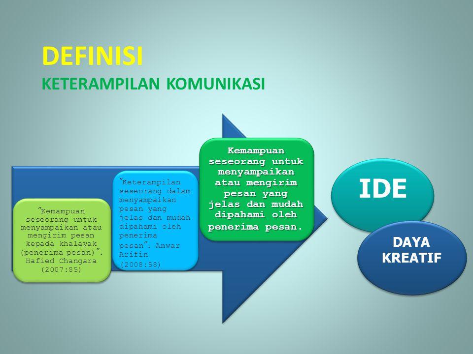 IDE Kemampuan seseorang untuk menyampaikan atau mengirim pesan kepada khalayak (penerima pesan) .