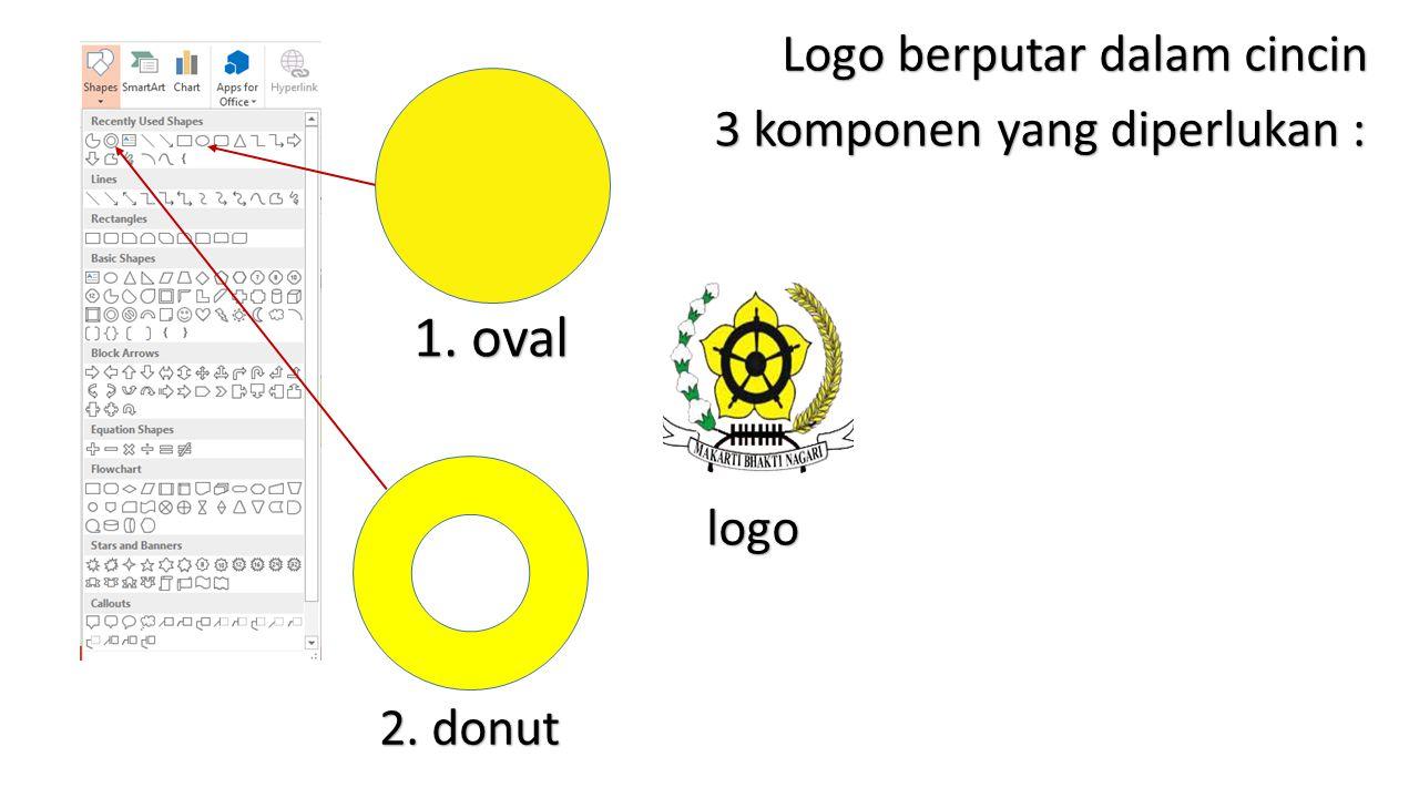 Logo berputar dalam cincin Logo berputar dalam cincin 3 komponen yang diperlukan : 1 1. oval 2. donut logo